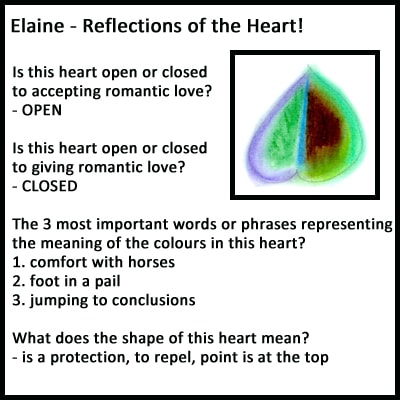 Reflections of the Heart